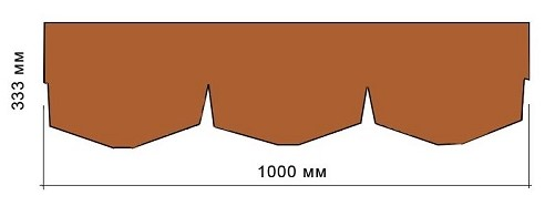 Схема гонта мягкой кровли Katepal Forte